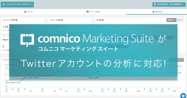 Twitterアカウントの投稿分析機能を追加~コムニコマーケティングスイート