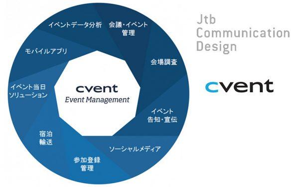 JTBコミュニケーションデザインがCvent(米)と提携