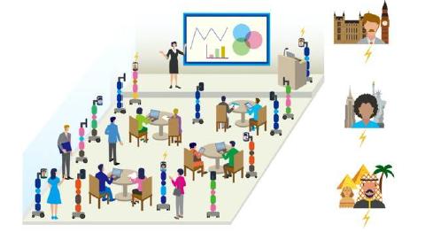 アバターで世界から参加できる「avatar MICE」の実証イベントを日本橋で