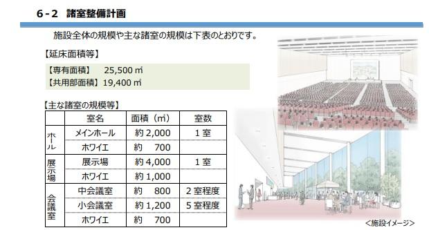 札幌新MICE施設 延期 整備計画